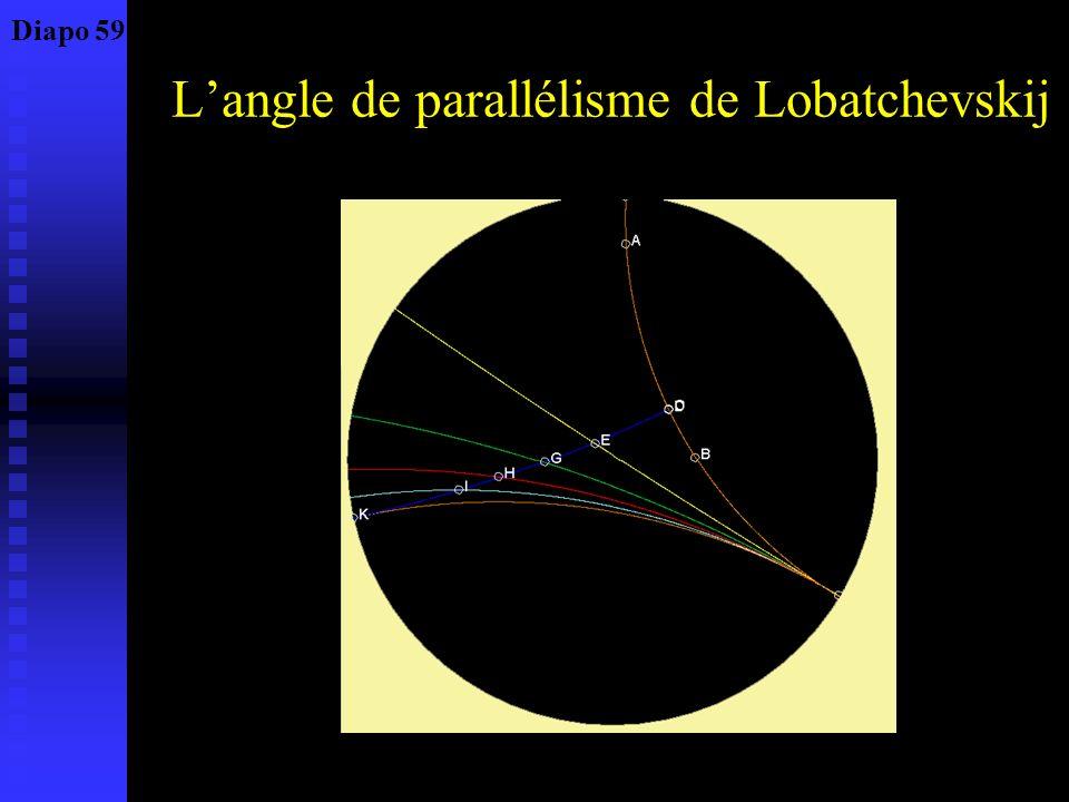 L'angle de parallélisme de Lobatchevskij