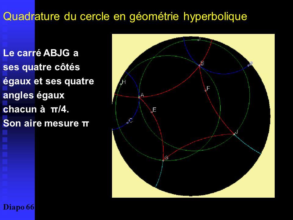 Quadrature du cercle en géométrie hyperbolique