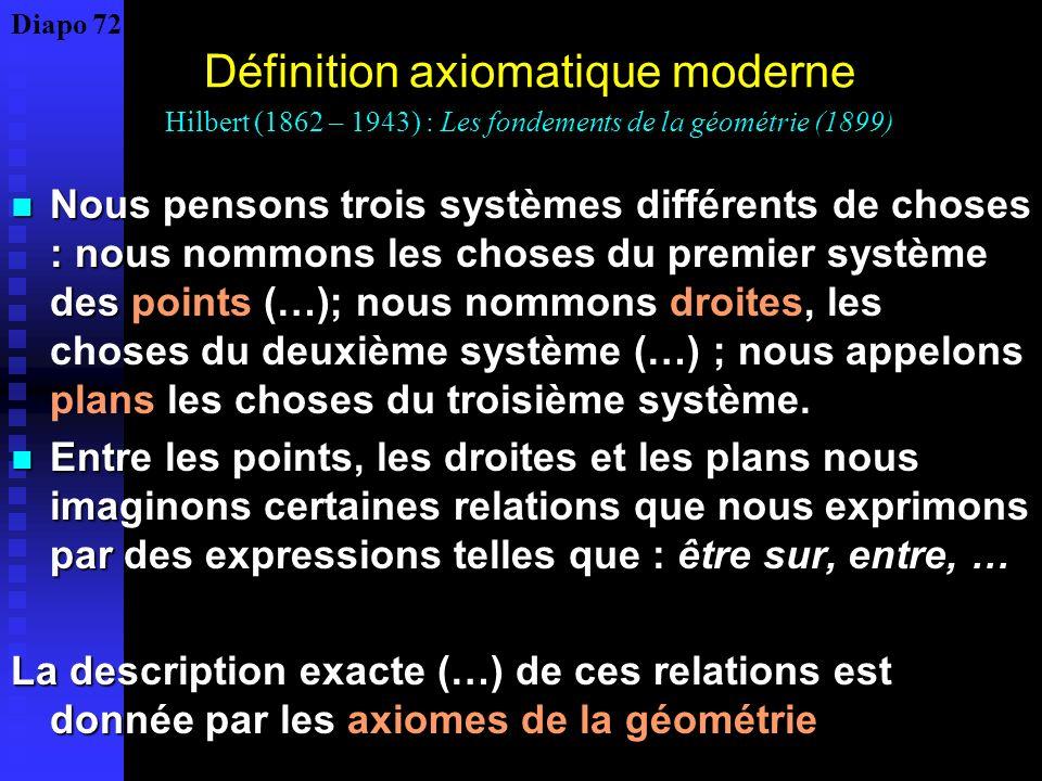 Diapo 72Définition axiomatique moderne Hilbert (1862 – 1943) : Les fondements de la géométrie (1899)