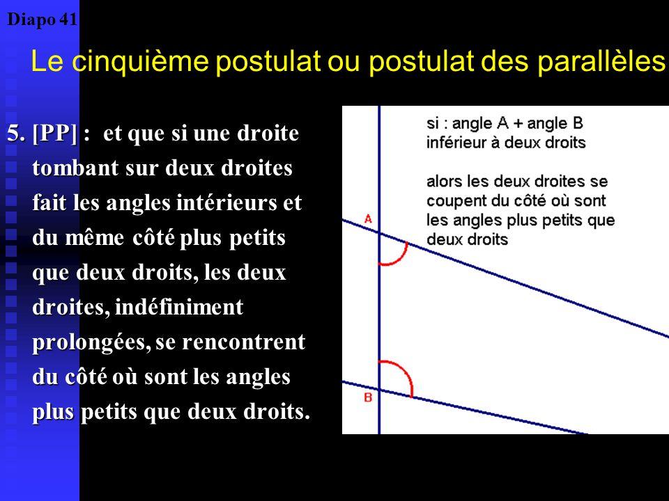 Le cinquième postulat ou postulat des parallèles