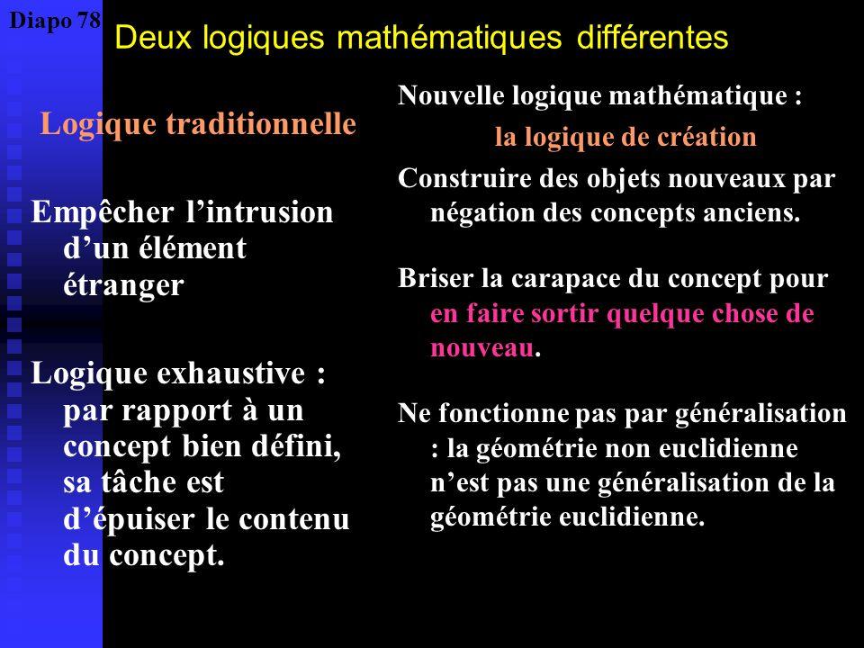 Deux logiques mathématiques différentes