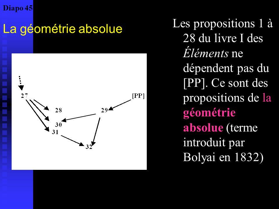 Diapo 45 La géométrie absolue.