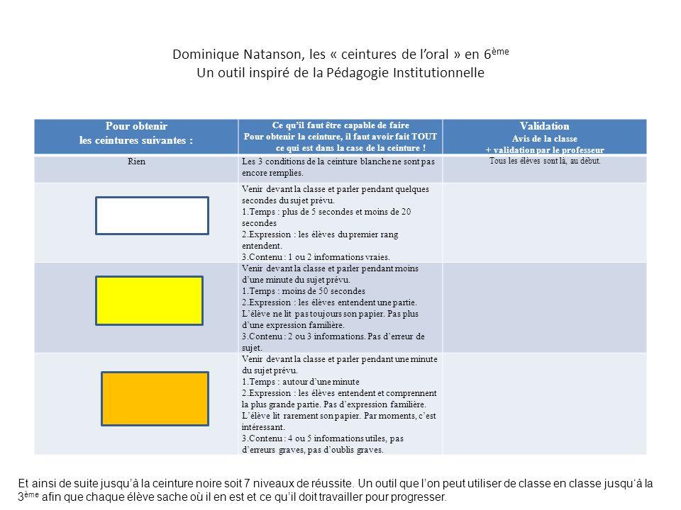 Dominique Natanson, les « ceintures de l'oral » en 6ème Un outil inspiré de la Pédagogie Institutionnelle