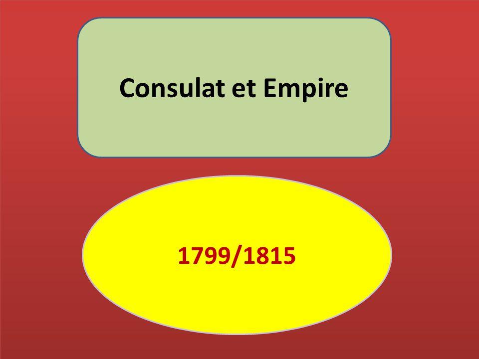 Consulat et Empire 1799/1815