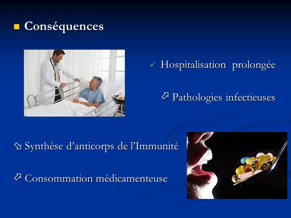 Conséquences Hospitalisation prolongée  Pathologies infectieuses