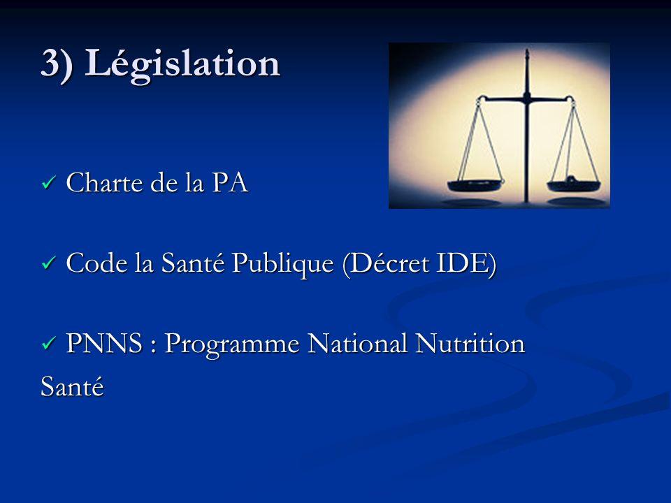 3) Législation Charte de la PA Code la Santé Publique (Décret IDE)