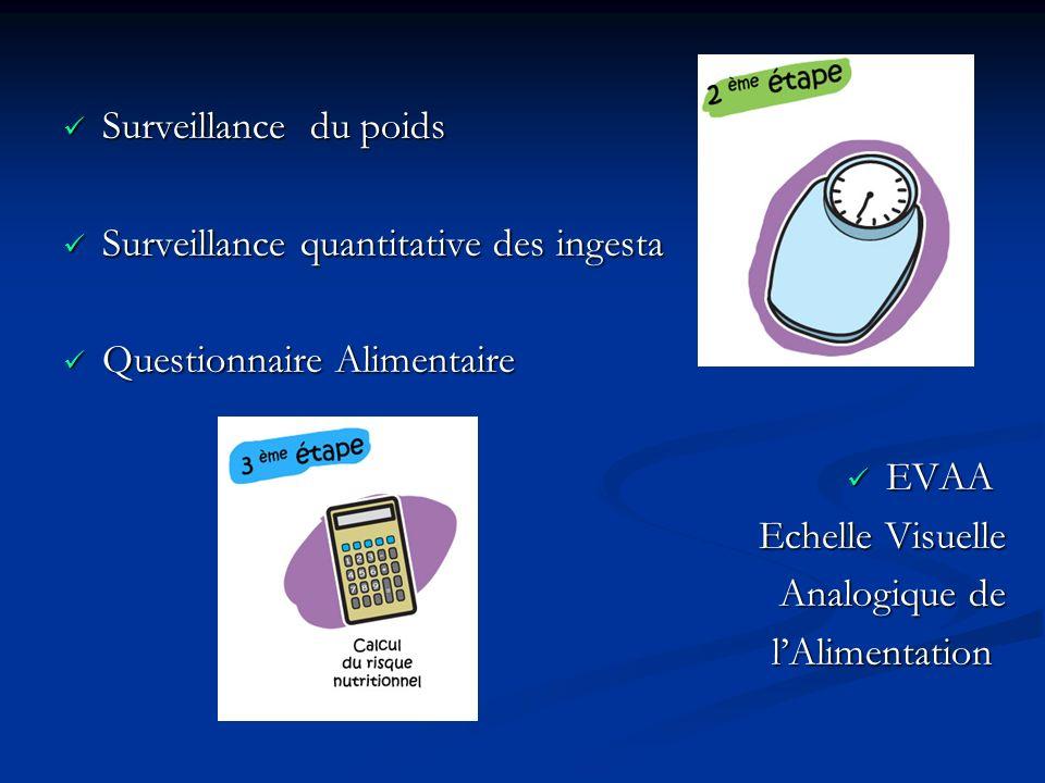 Surveillance du poids Surveillance quantitative des ingesta. Questionnaire Alimentaire EVAA Echelle Visuelle.