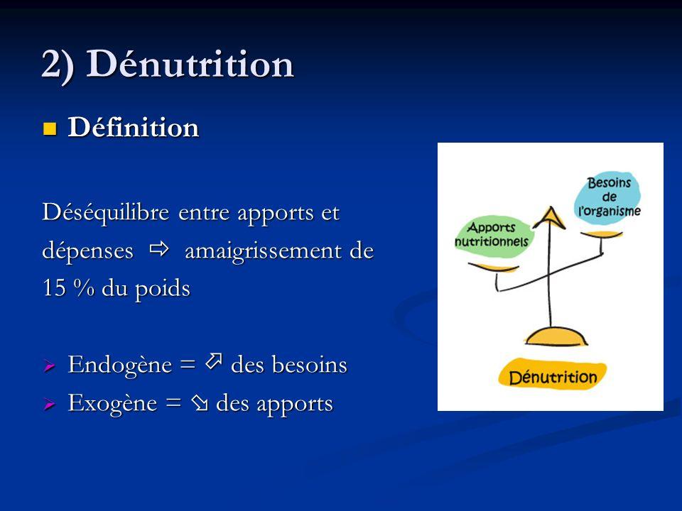 2) Dénutrition Définition Déséquilibre entre apports et