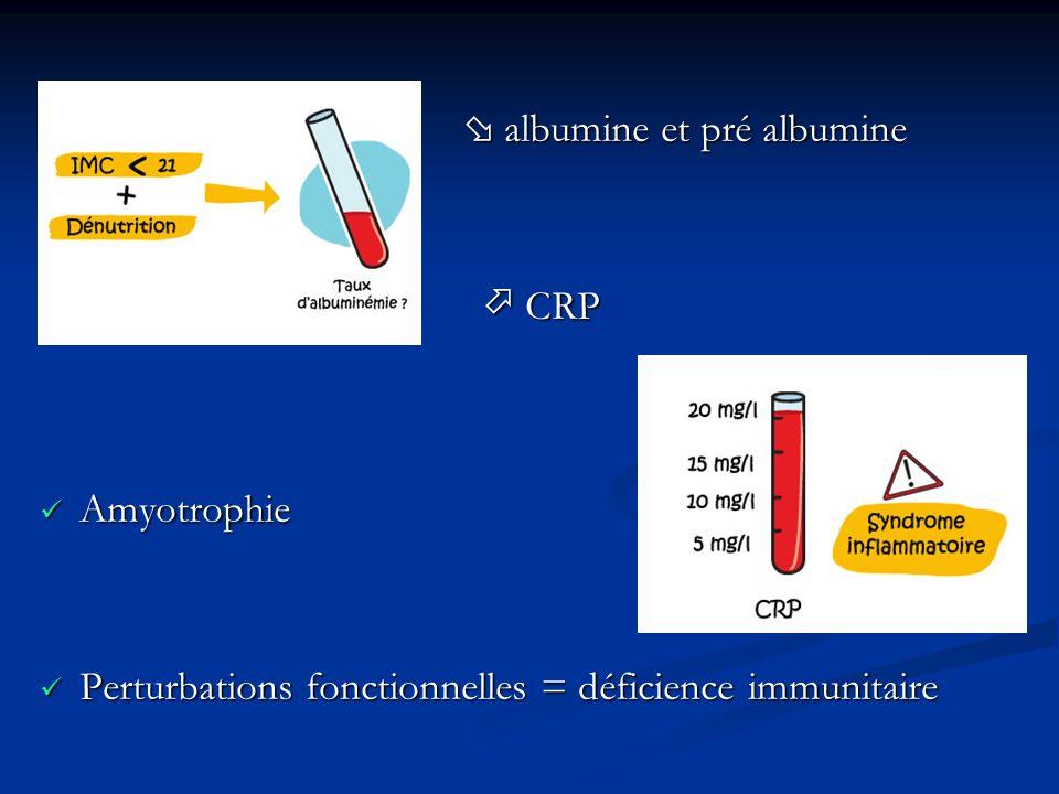  albumine et pré albumine
