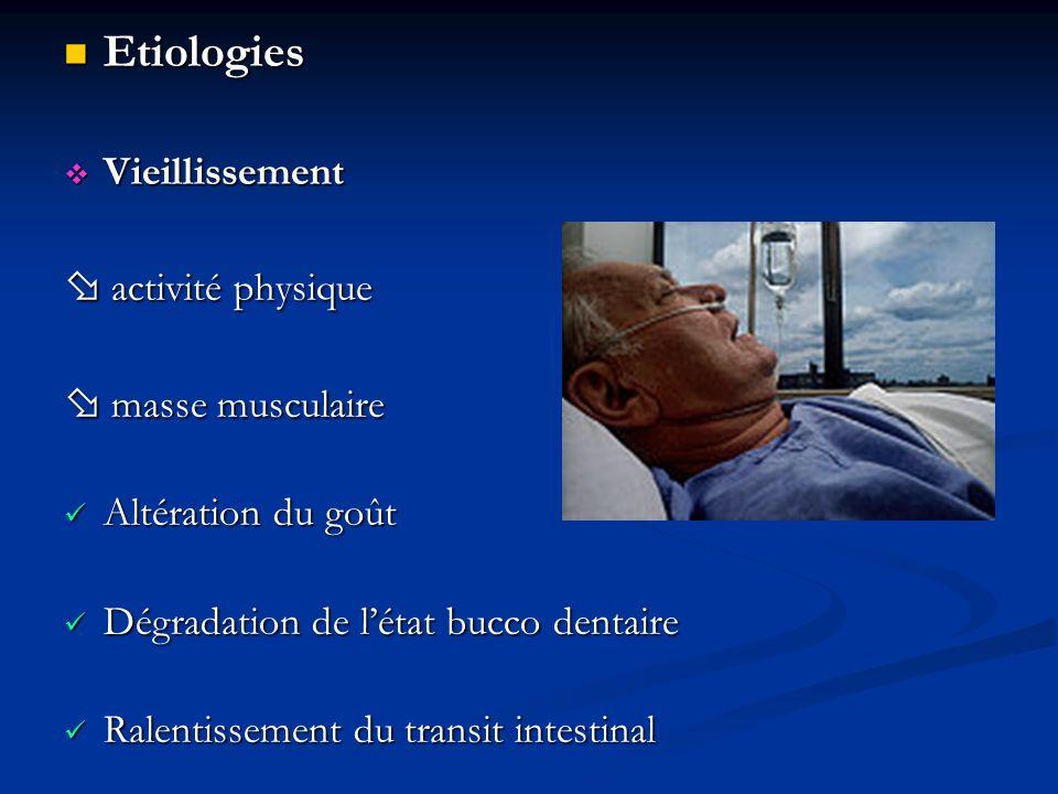 Etiologies  activité physique  masse musculaire Vieillissement