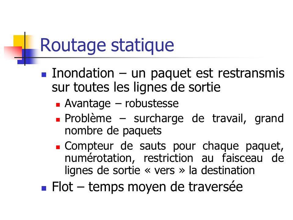 Routage statique Inondation – un paquet est restransmis sur toutes les lignes de sortie. Avantage – robustesse.