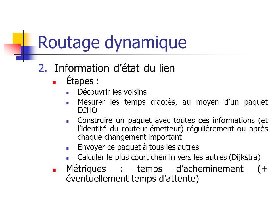 Routage dynamique Information d'état du lien Étapes :
