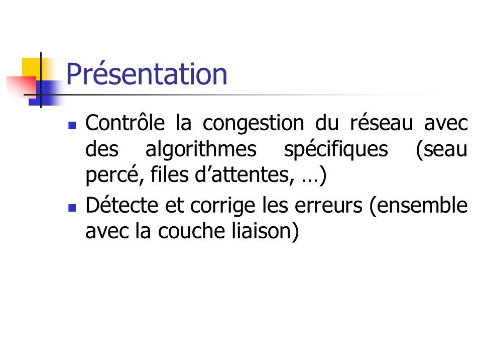 Présentation Contrôle la congestion du réseau avec des algorithmes spécifiques (seau percé, files d'attentes, …)