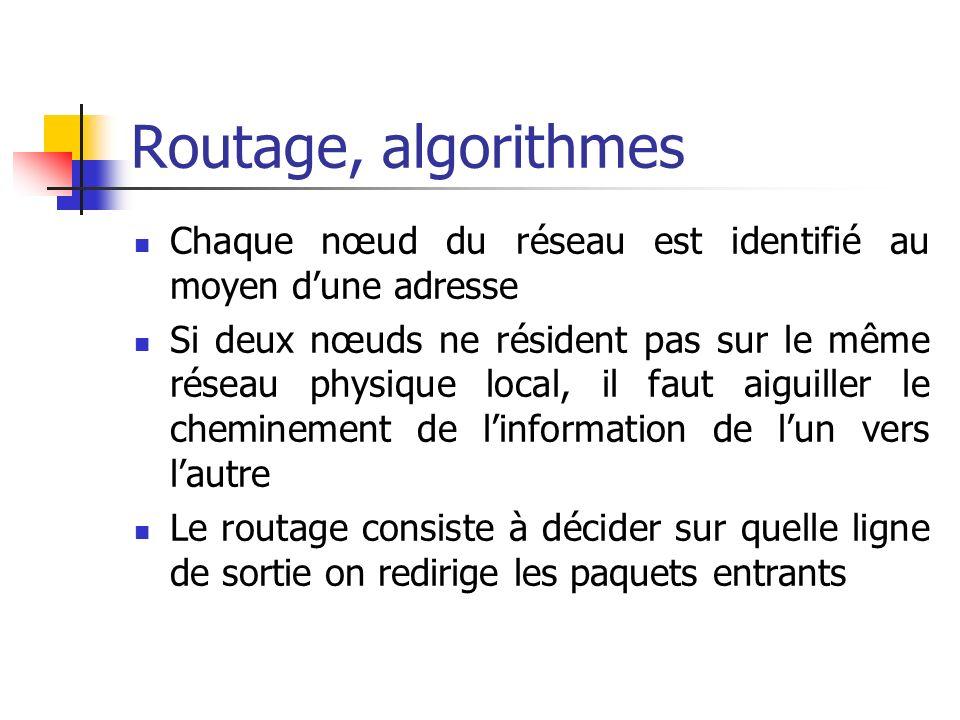 Routage, algorithmes Chaque nœud du réseau est identifié au moyen d'une adresse.