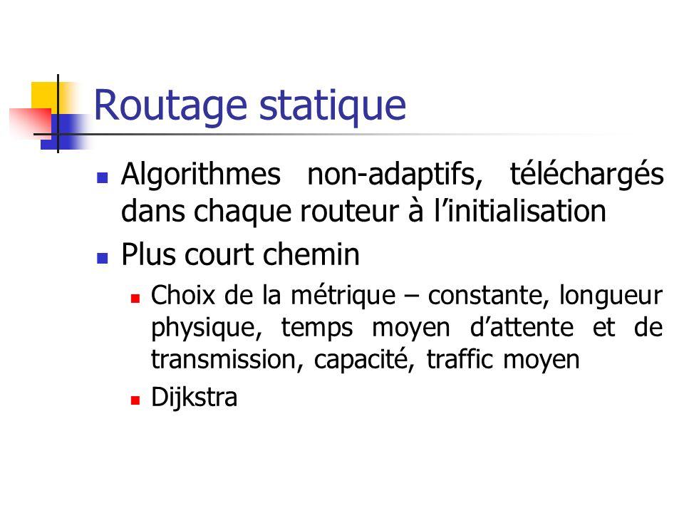 Routage statique Algorithmes non-adaptifs, téléchargés dans chaque routeur à l'initialisation. Plus court chemin.