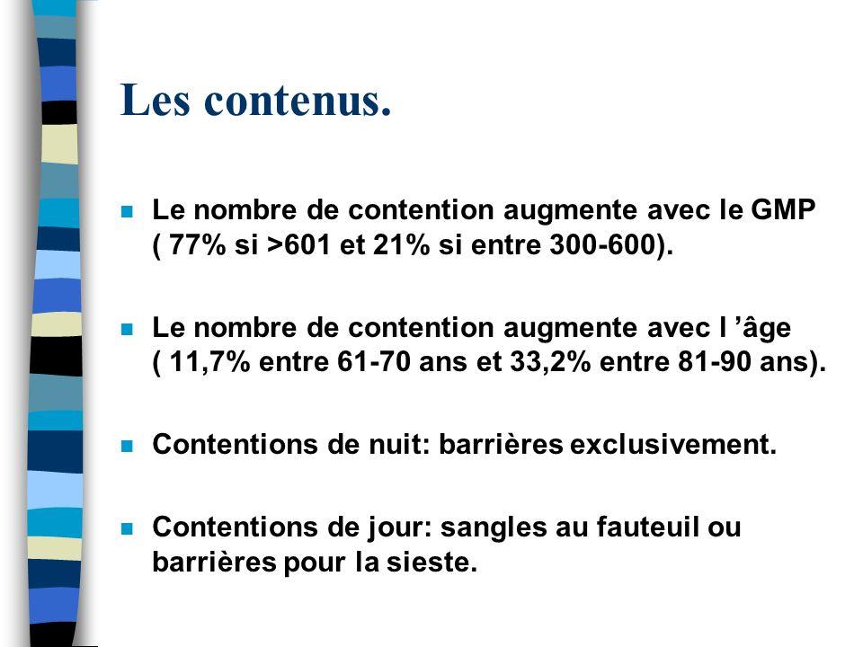 Les contenus. Le nombre de contention augmente avec le GMP ( 77% si >601 et 21% si entre 300-600).
