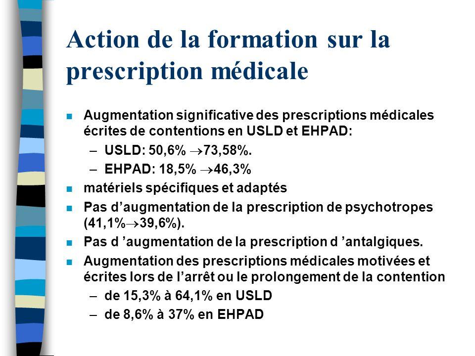 Action de la formation sur la prescription médicale