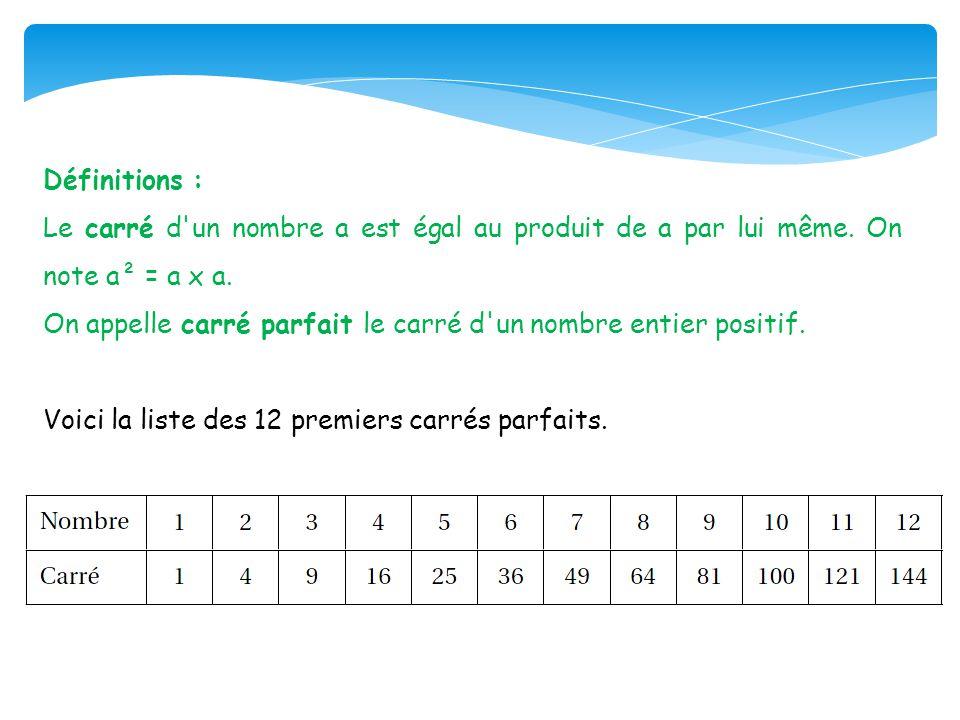 Définitions : Le carré d un nombre a est égal au produit de a par lui même. On note a² = a x a.
