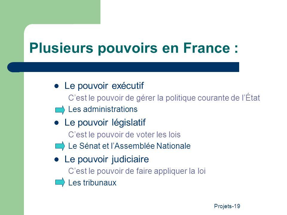 Plusieurs pouvoirs en France :