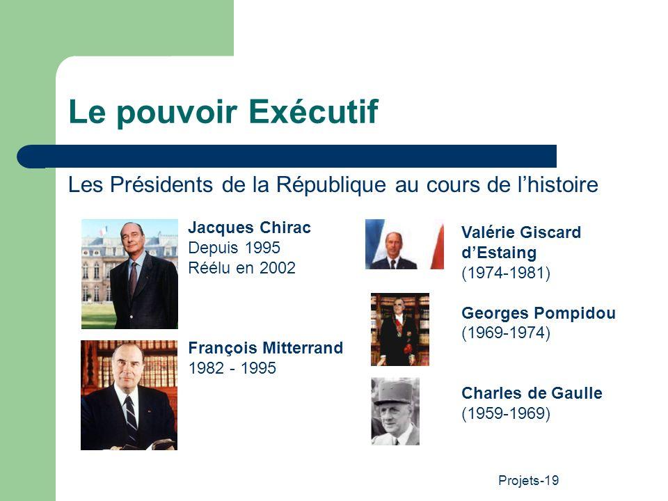 Le pouvoir Exécutif Les Présidents de la République au cours de l'histoire. Jacques Chirac. Depuis 1995.