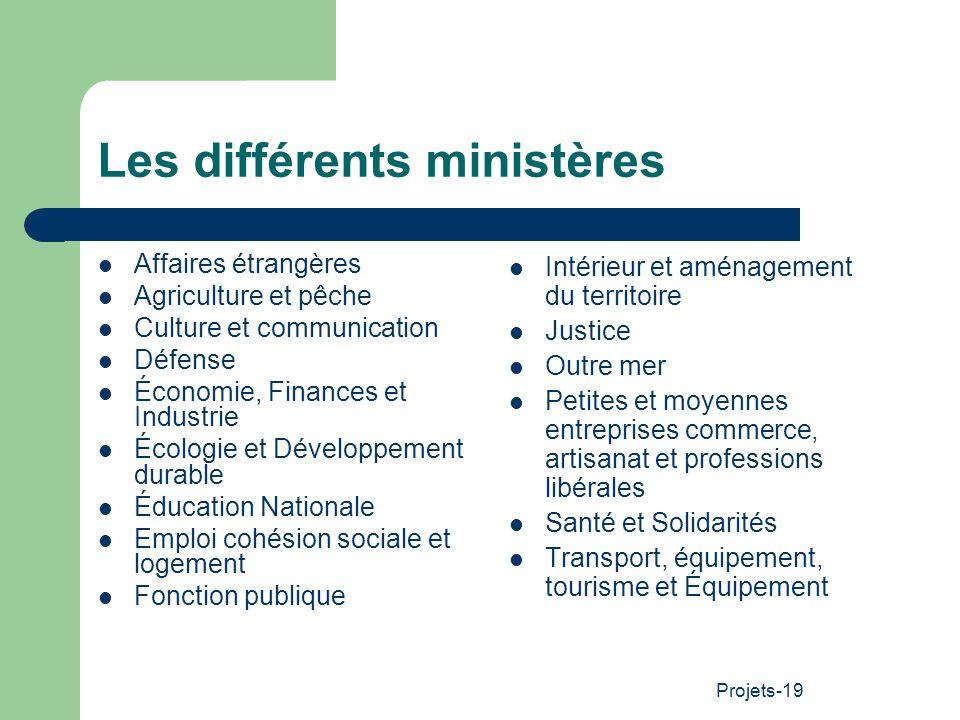 Les différents ministères