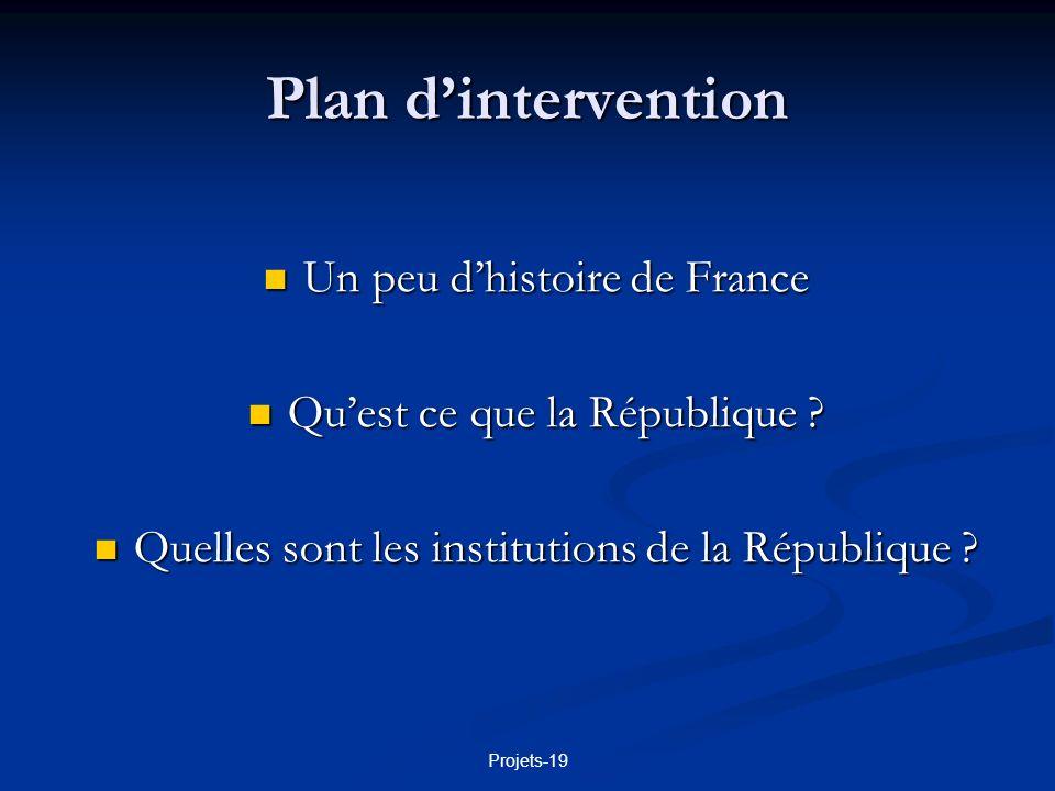 Plan d'intervention Un peu d'histoire de France