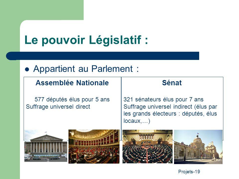 Le pouvoir Législatif :