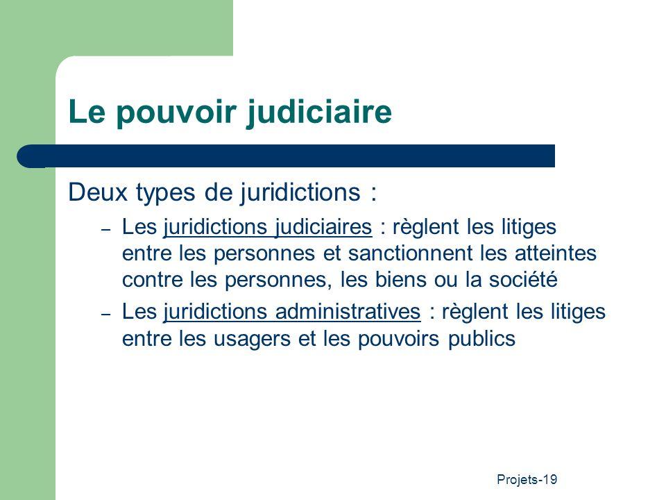 Le pouvoir judiciaire Deux types de juridictions :