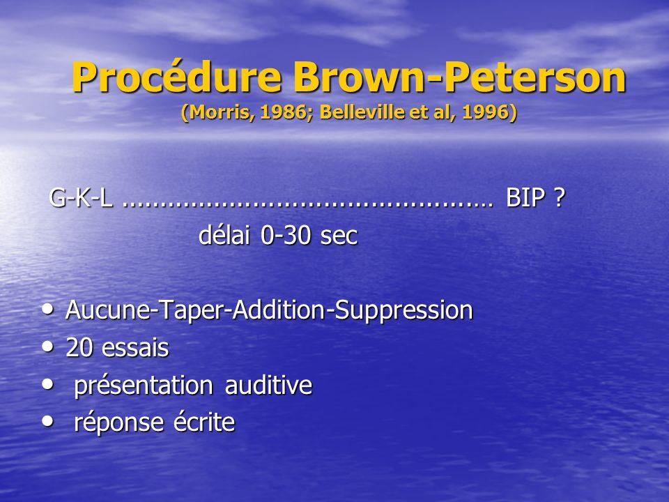Procédure Brown-Peterson (Morris, 1986; Belleville et al, 1996)