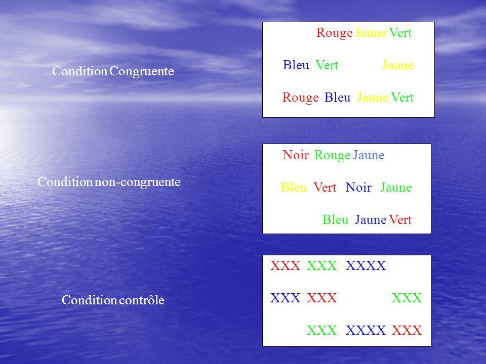 Condition non-congruente