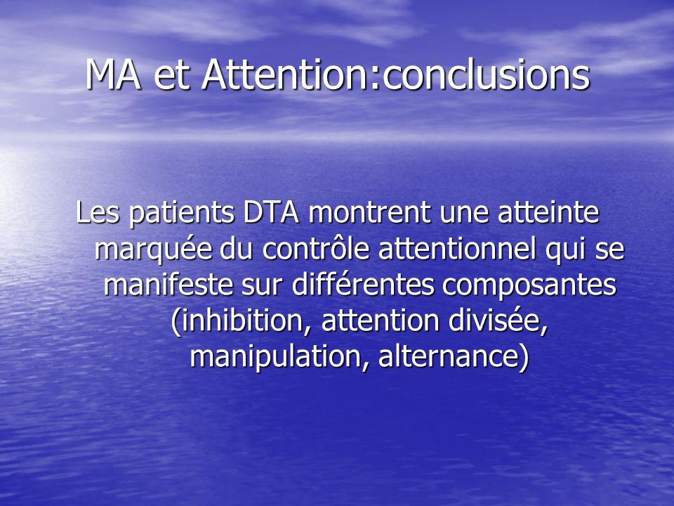 MA et Attention:conclusions