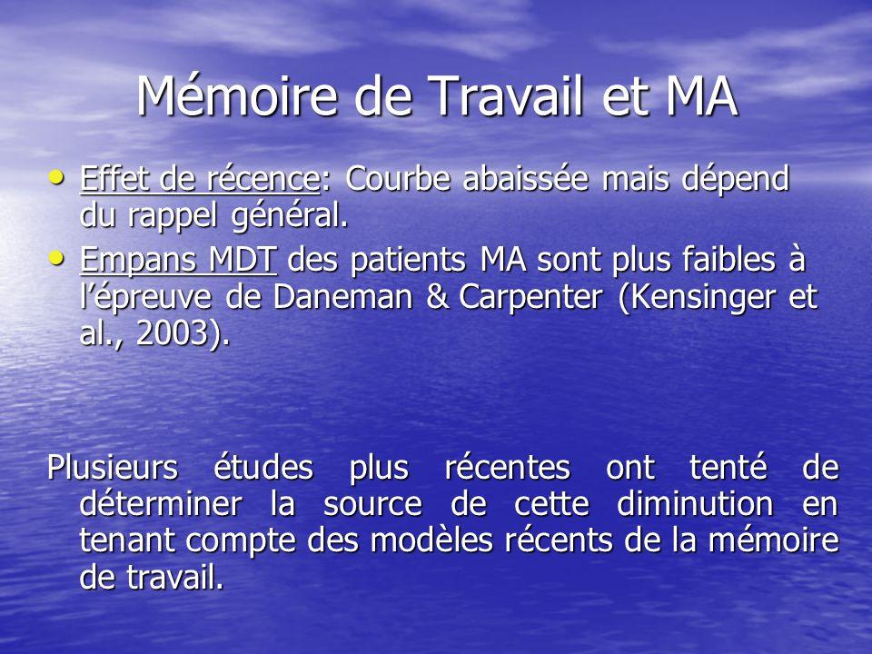 Mémoire de Travail et MA
