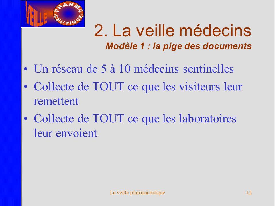 2. La veille médecins Modèle 1 : la pige des documents