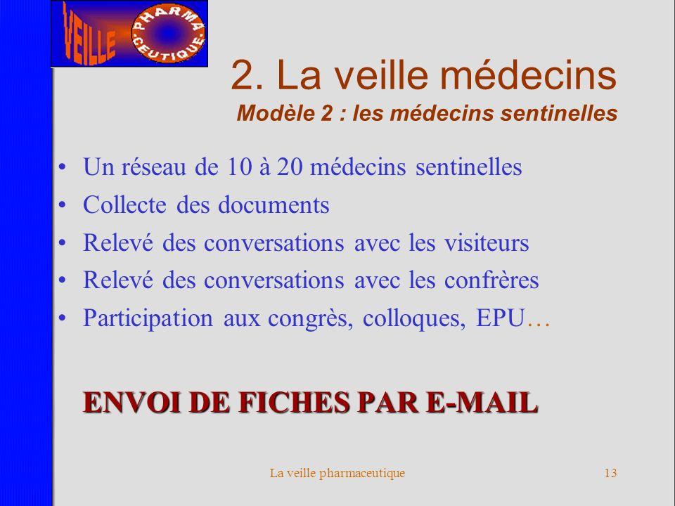 2. La veille médecins Modèle 2 : les médecins sentinelles