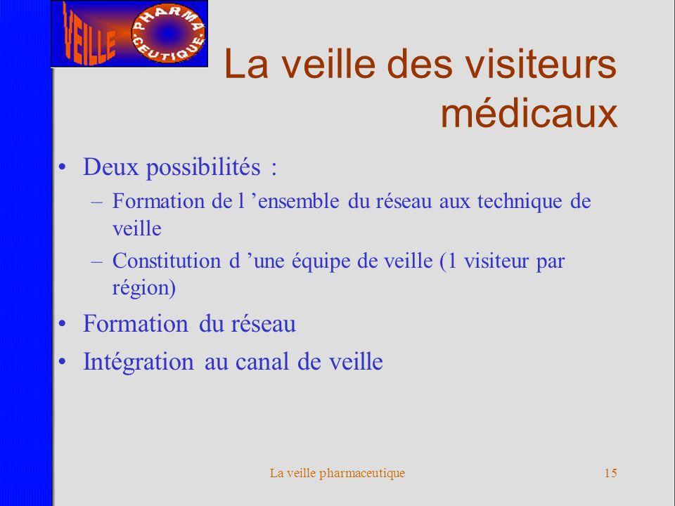 La veille des visiteurs médicaux