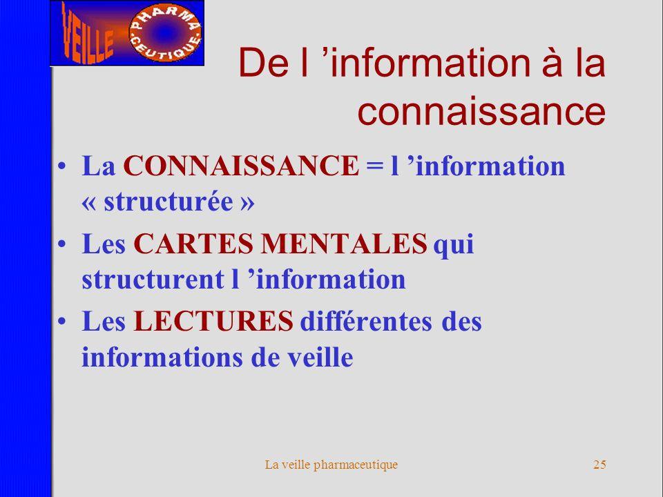 De l 'information à la connaissance