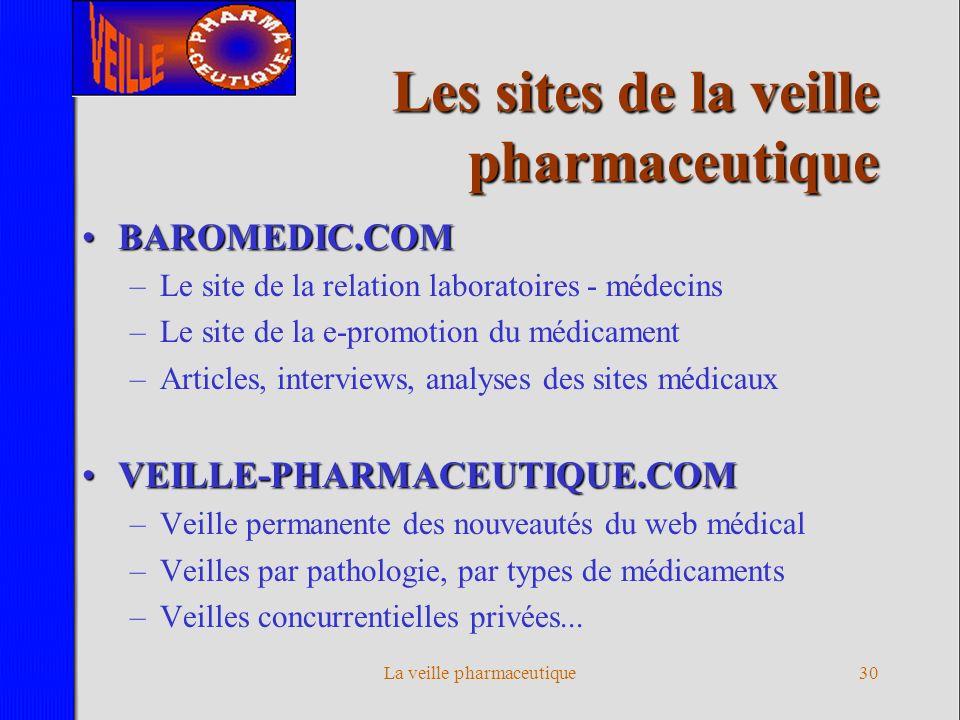 Les sites de la veille pharmaceutique