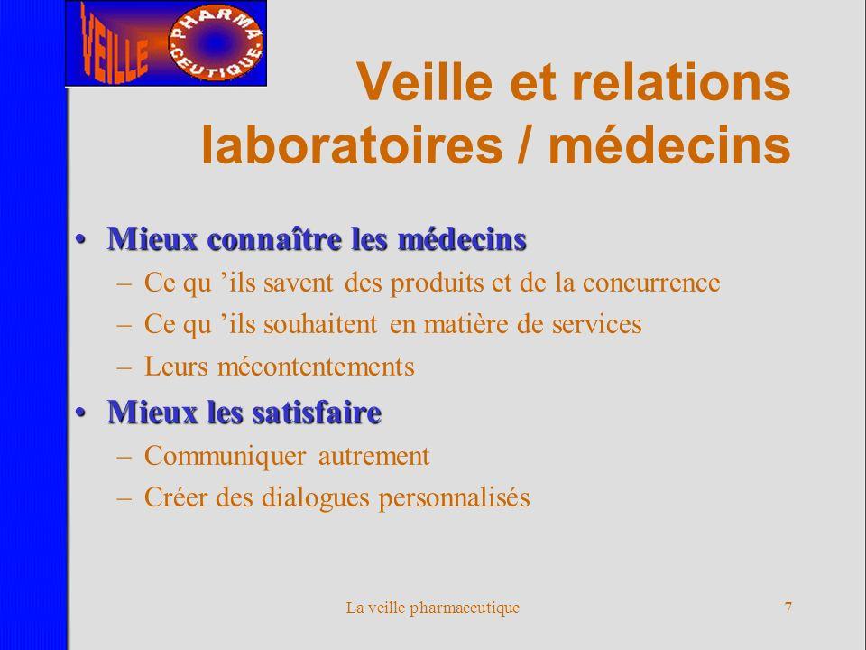 Veille et relations laboratoires / médecins