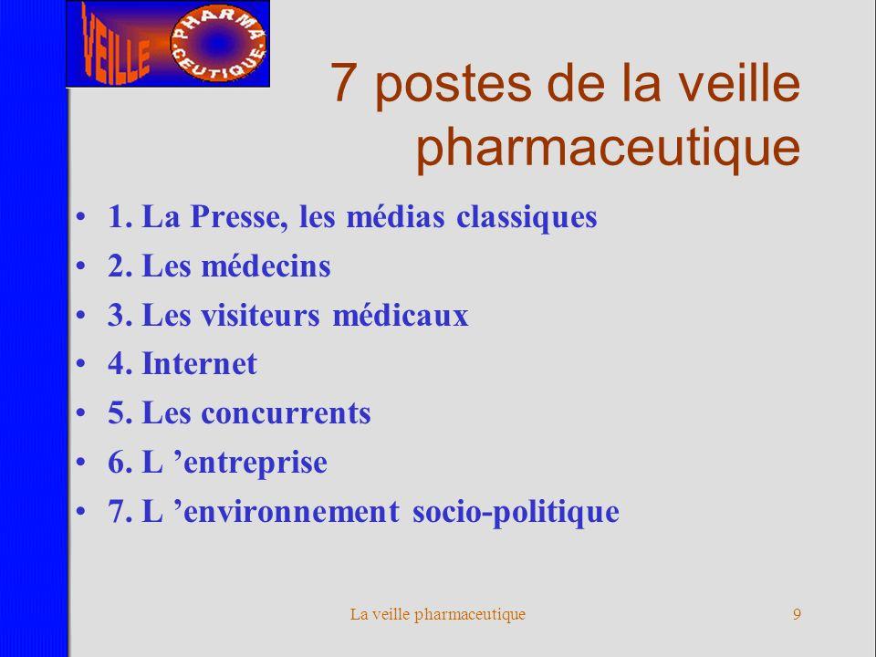 7 postes de la veille pharmaceutique