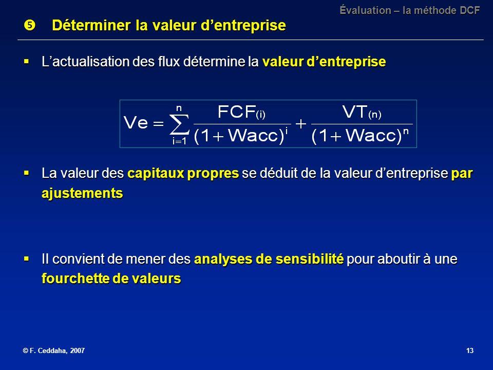 Déterminer la valeur d'entreprise