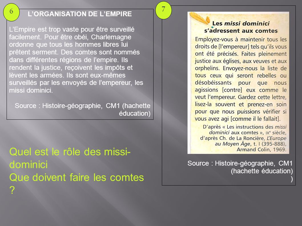 L'ORGANISATION DE L'EMPIRE