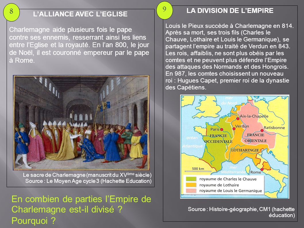 LA DIVISION DE L'EMPIRE L'ALLIANCE AVEC L'EGLISE