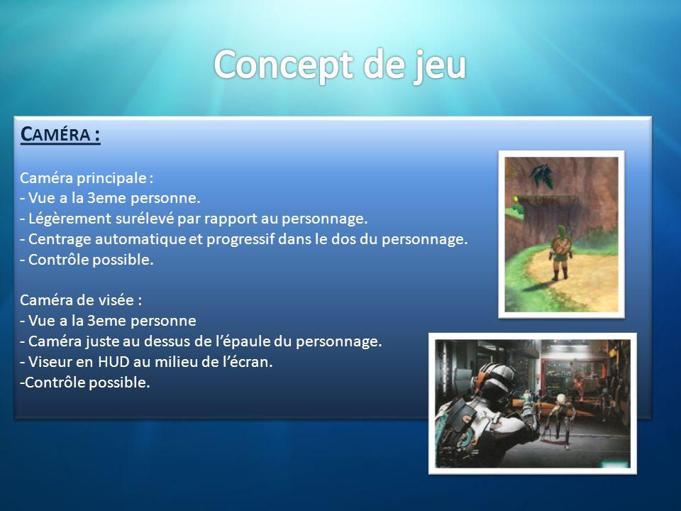 Concept de jeu Caméra : Caméra principale : Vue a la 3eme personne.