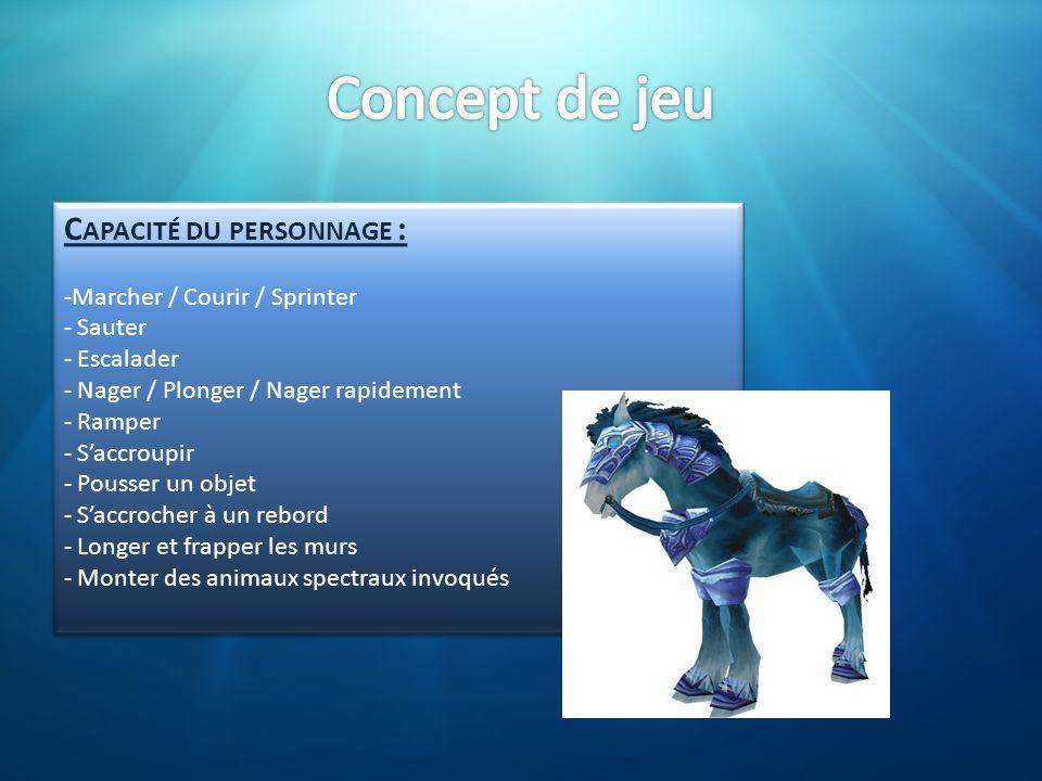 Concept de jeu Capacité du personnage : Marcher / Courir / Sprinter