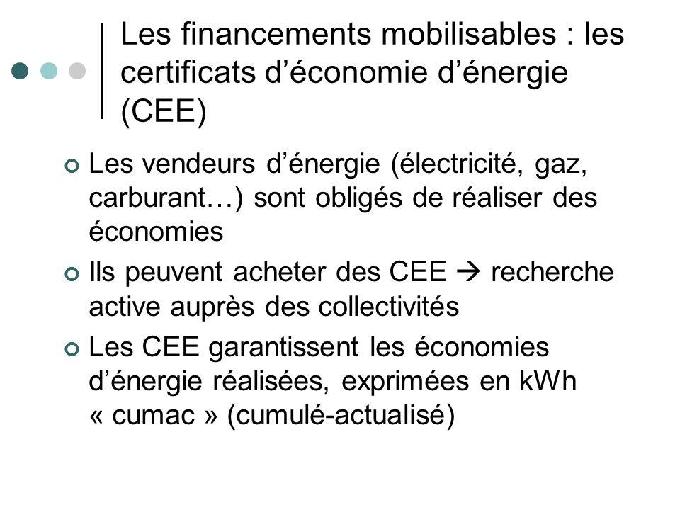 Les financements mobilisables : les certificats d'économie d'énergie (CEE)