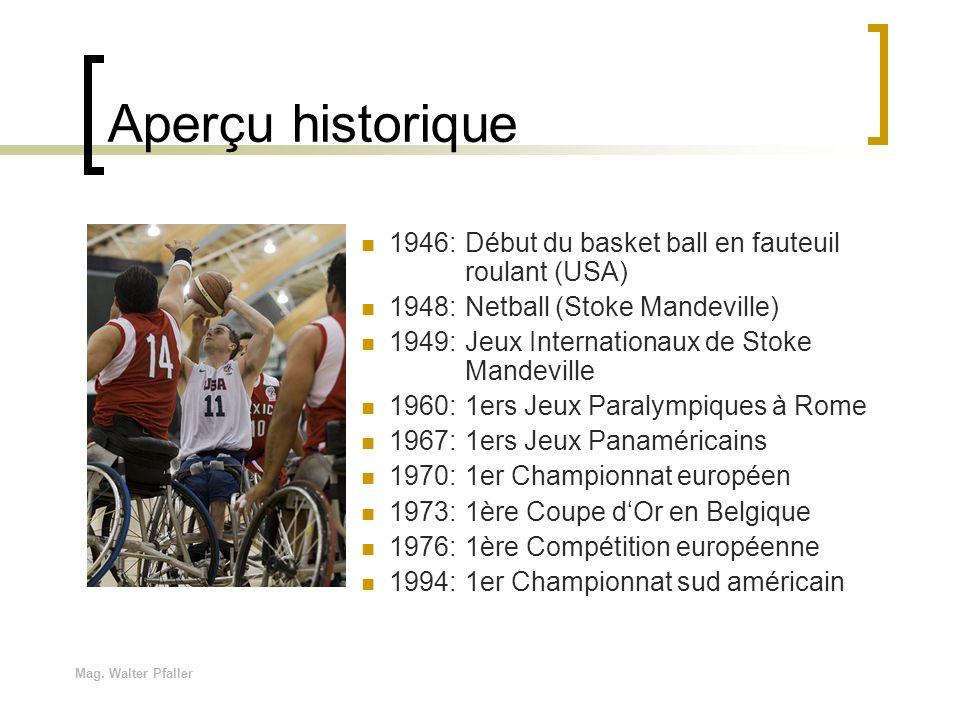 Aperçu historique 1946: Début du basket ball en fauteuil roulant (USA)