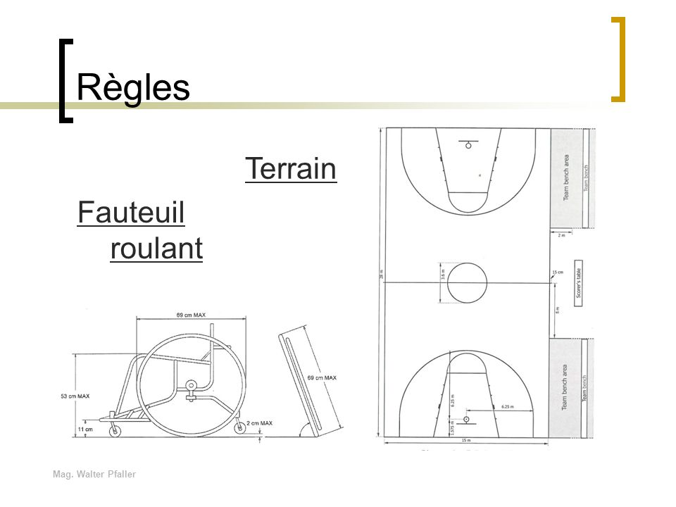 Règles Terrain Fauteuil roulant Mag. Walter Pfaller
