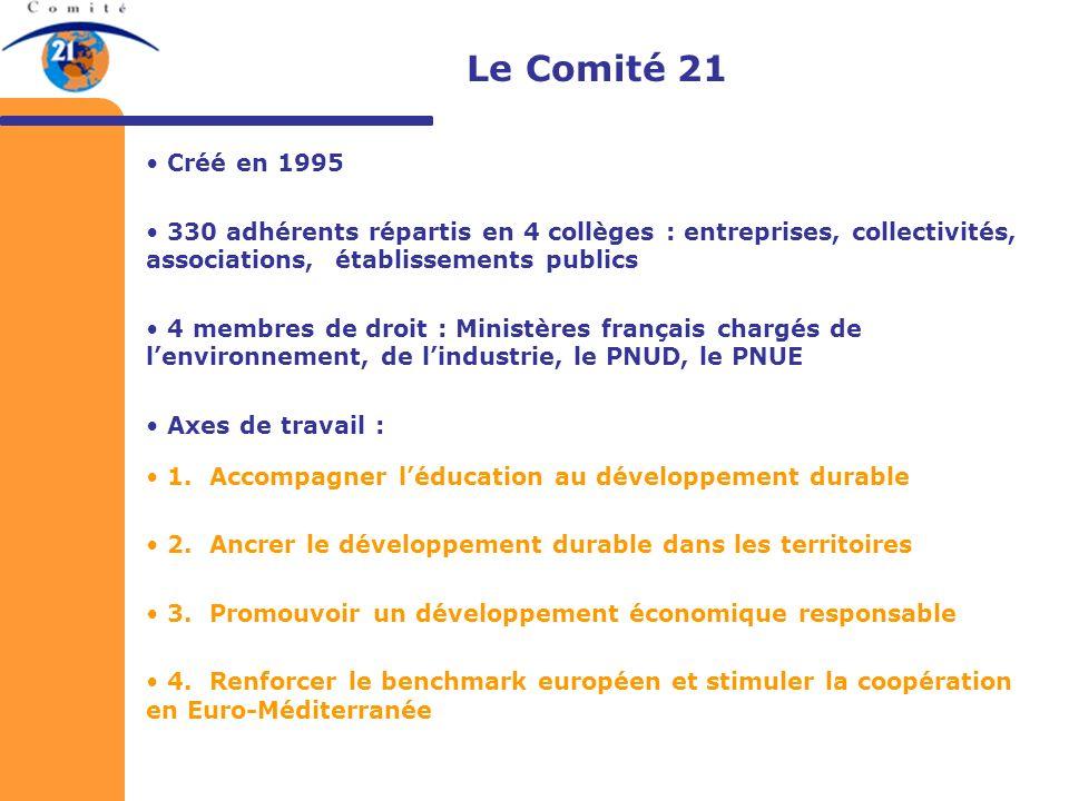 Le Comité 21Créé en 1995. 330 adhérents répartis en 4 collèges : entreprises, collectivités, associations, établissements publics.