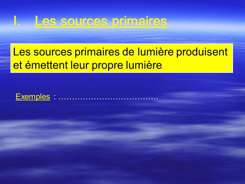 Les sources primaires Les sources primaires de lumière produisent et émettent leur propre lumière.
