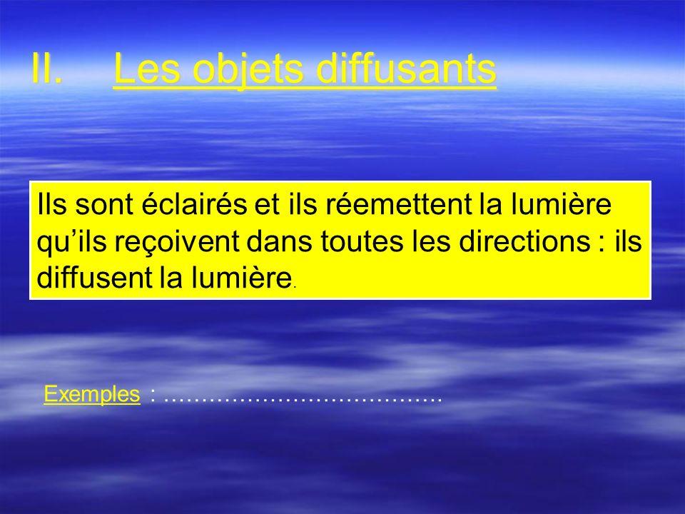 Les objets diffusants Ils sont éclairés et ils réemettent la lumière qu'ils reçoivent dans toutes les directions : ils diffusent la lumière.